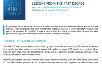 Lessons From The Past Decade | Weekly Market Commentary | January 6, 2020