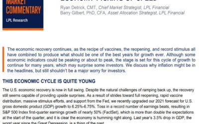 Economy Picking Up Speed   Weekly Market Commentary   May 17, 2021