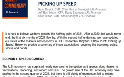 Six Surprises So Far In 2021 | Weekly Market Commentary | July 26, 2021