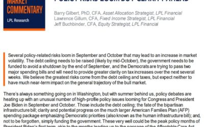 Policy Risks Loom But Clarity Ahead | Weekly Market Commentary | September 13, 2021